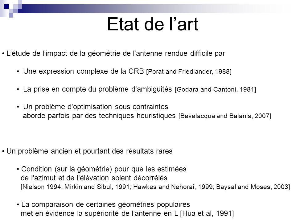 Etat de l'art L'étude de l'impact de la géométrie de l'antenne rendue difficile par. Une expression complexe de la CRB [Porat and Friedlander, 1988]
